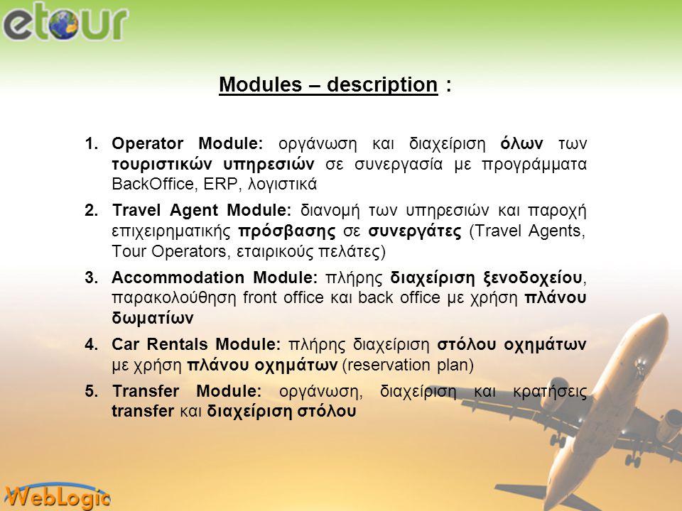 Modules – description :