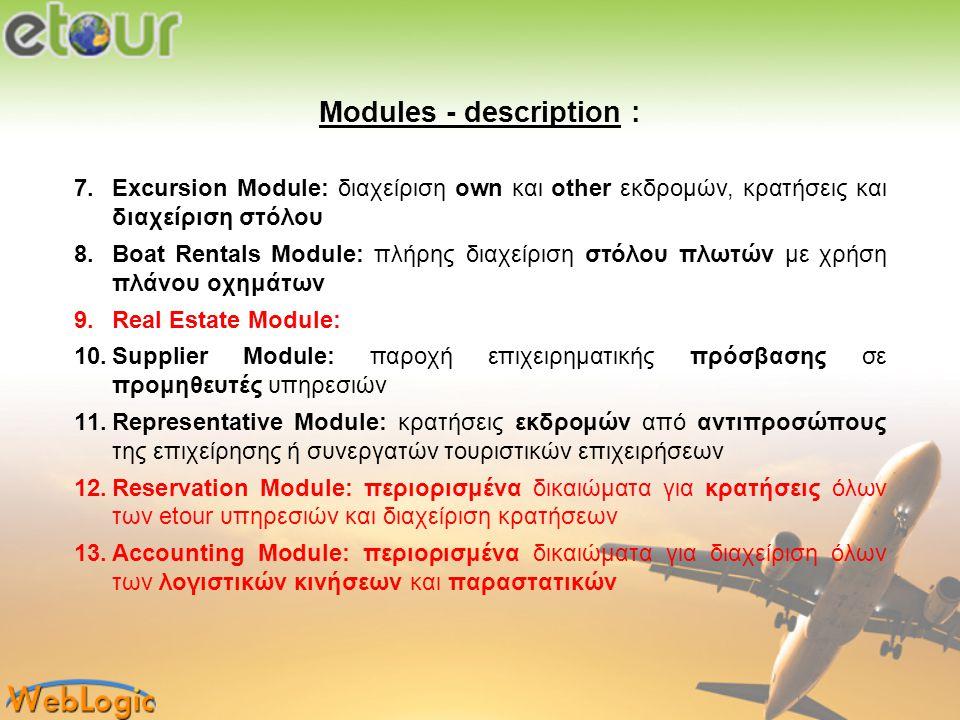 Modules - description :
