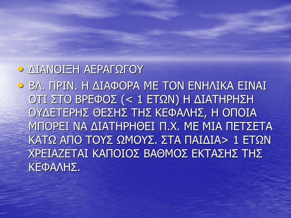 ΔΙΑΝΟΙΞΗ ΑΕΡΑΓΩΓΟΥ