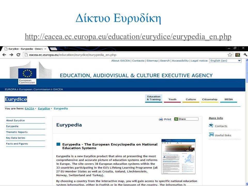 Δίκτυο Ευρυδίκη http://eacea.ec.europa.eu/education/eurydice/eurypedia_en.php