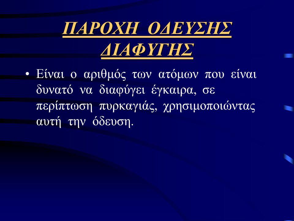 ΠΑΡΟΧΗ ΟΔΕΥΣΗΣ ΔΙΑΦΥΓΗΣ