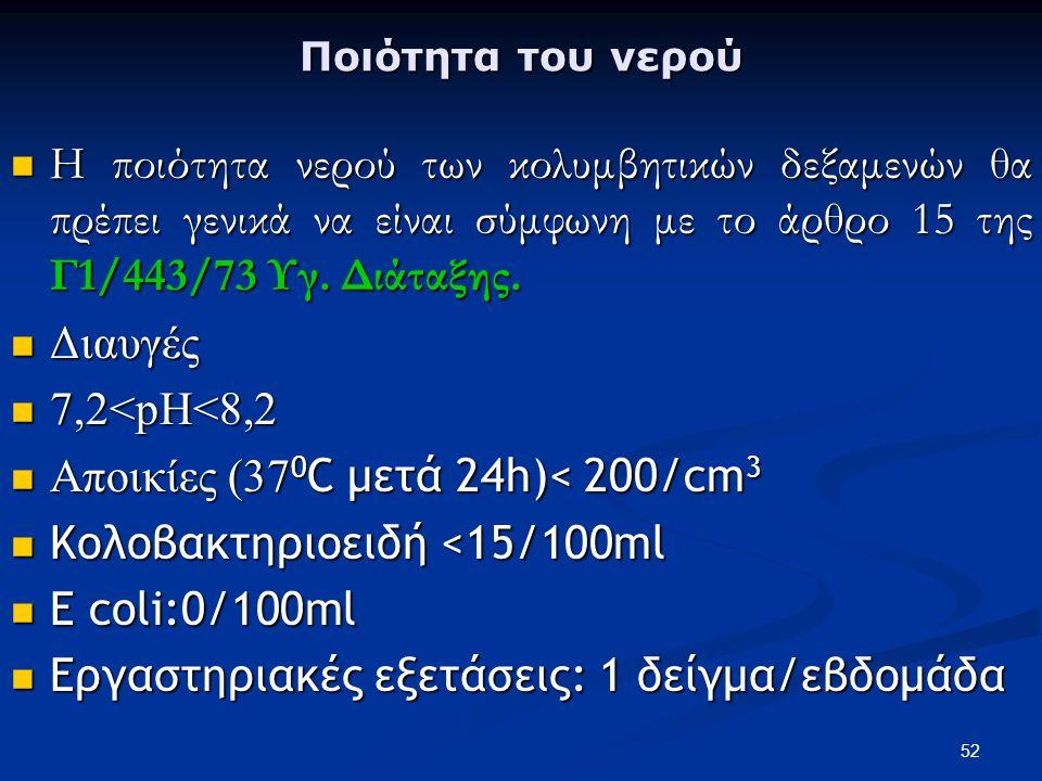 Αποικίες (370C μετά 24h)< 200/cm3 Κολοβακτηριοειδή <15/100ml