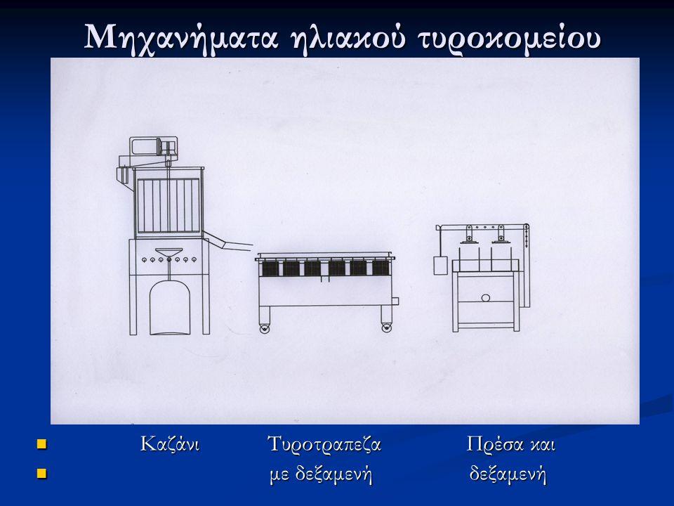 Μηχανήματα ηλιακού τυροκομείου