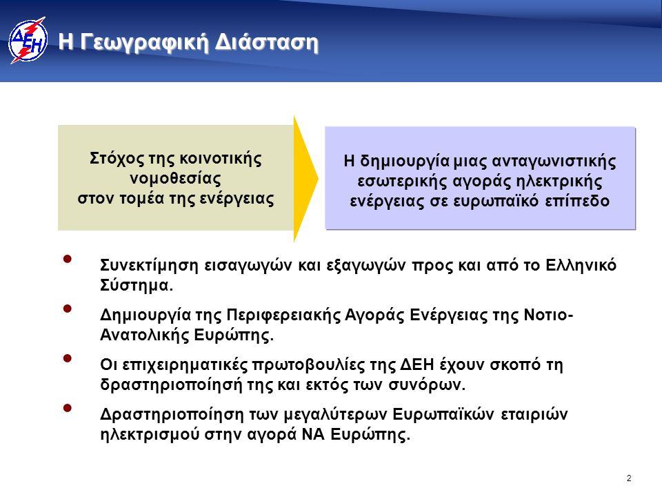 Εξέλιξη ζήτησης ενέργειας και ισχύος στη ΝΑ Ευρώπη