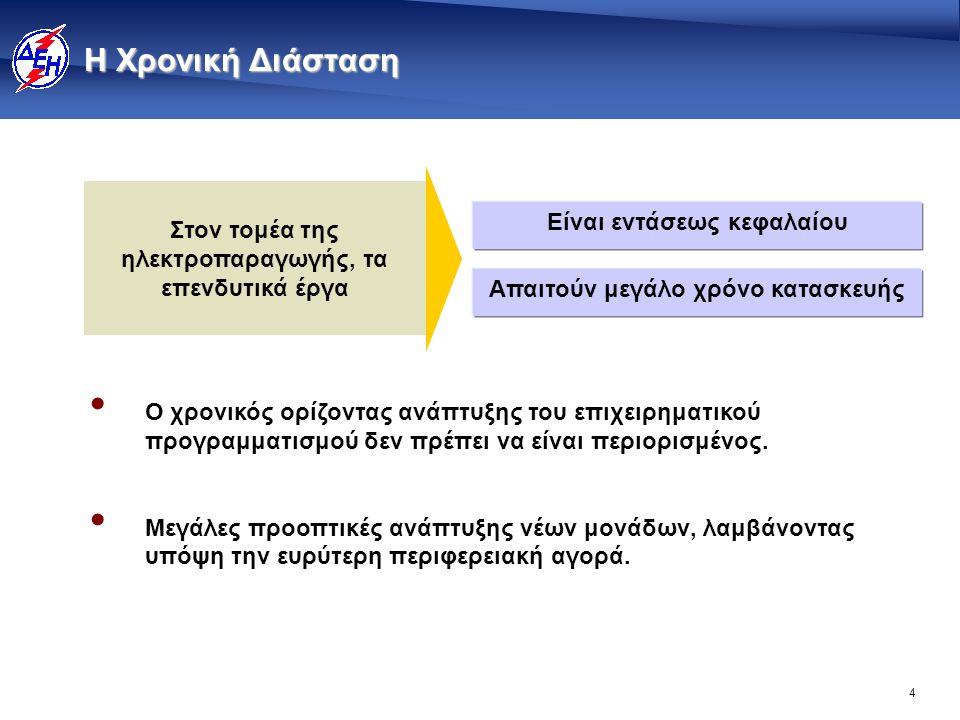Eξέλιξη της ζήτησης (GWh) *