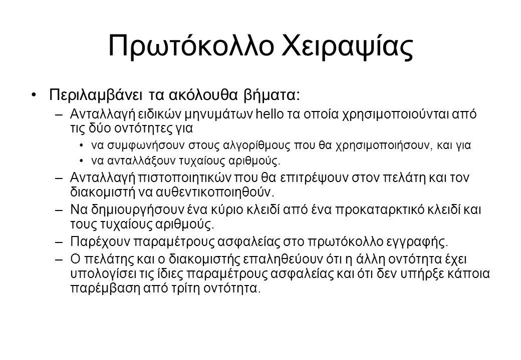 Πρωτόκολλο Χειραψίας Περιλαμβάνει τα ακόλουθα βήματα: