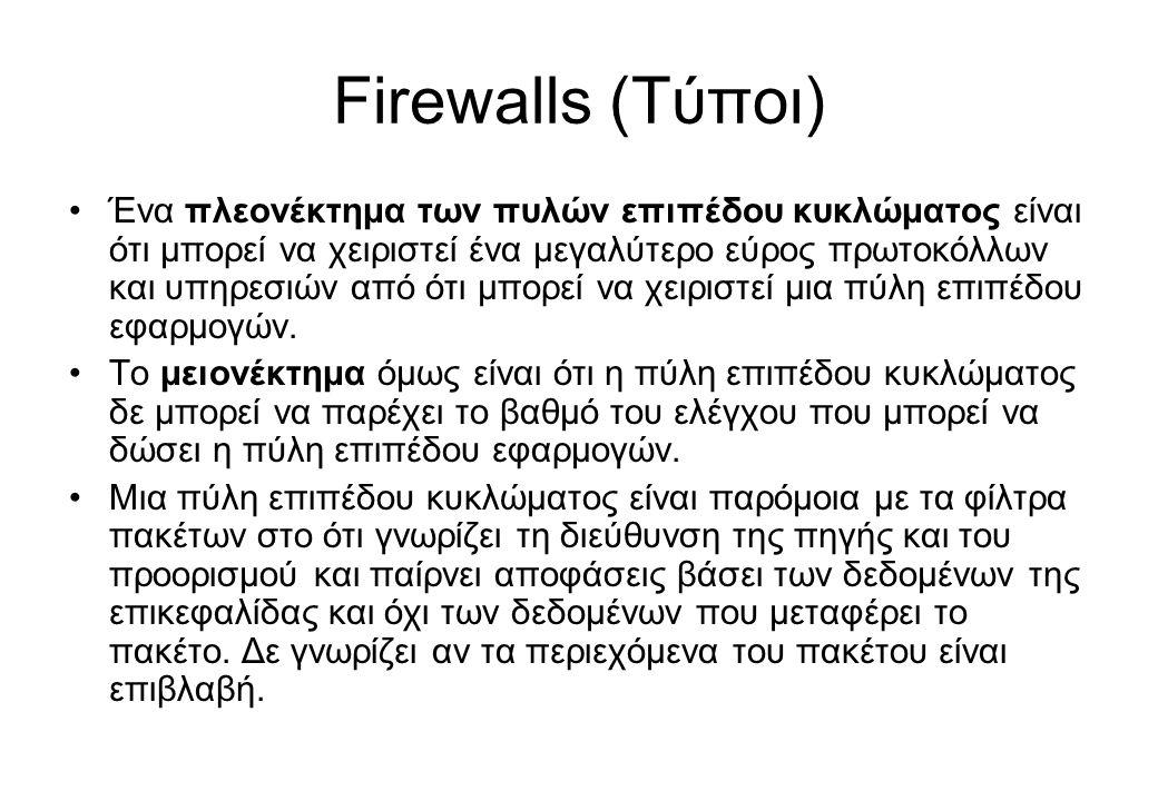 Firewalls (Τύποι)