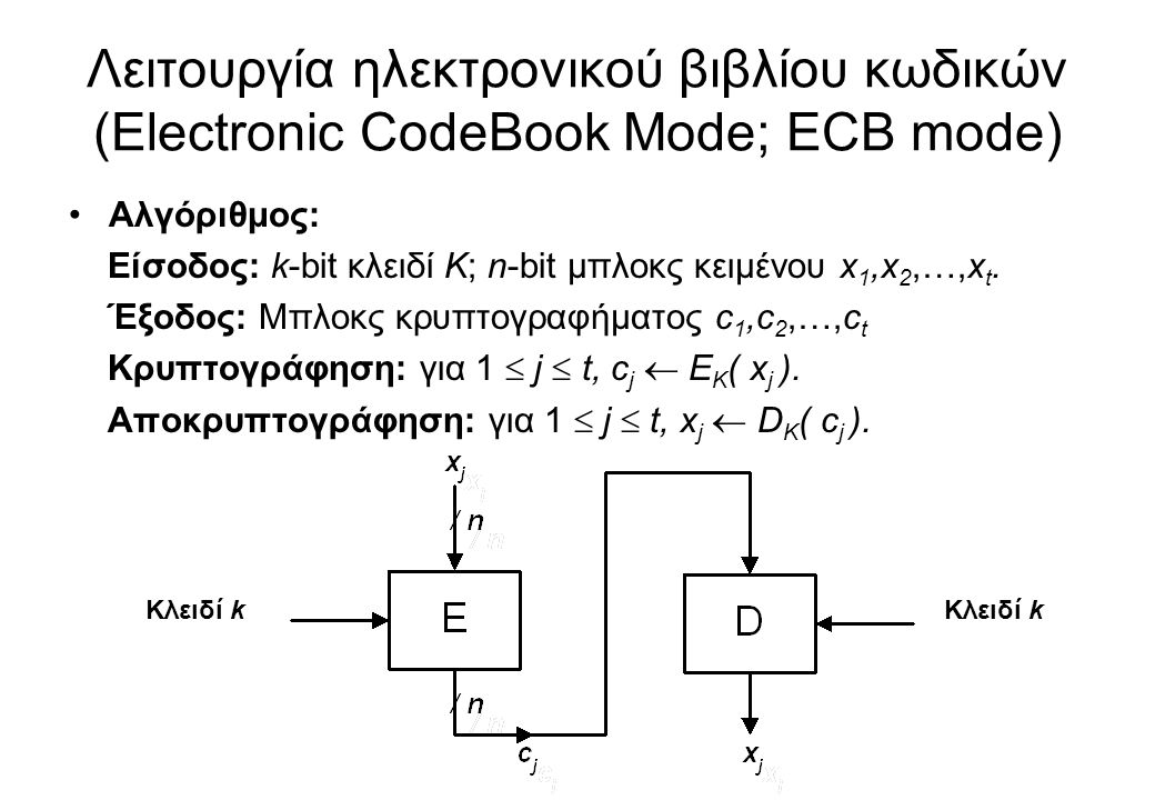 Λειτουργία ηλεκτρονικού βιβλίου κωδικών (Electronic CodeBook Mode; ECB mode)