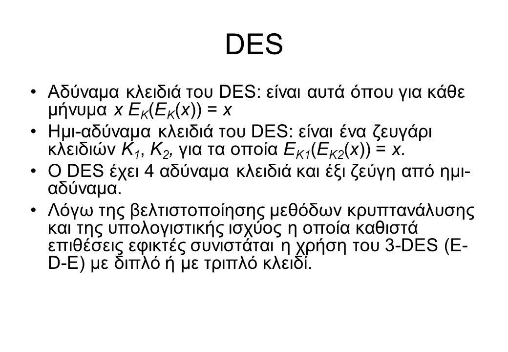 DES Αδύναμα κλειδιά του DES: είναι αυτά όπου για κάθε μήνυμα x ΕΚ(ΕΚ(x)) = x.