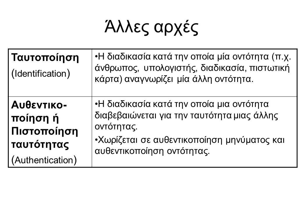 Άλλες αρχές Ταυτοποίηση (Identification)
