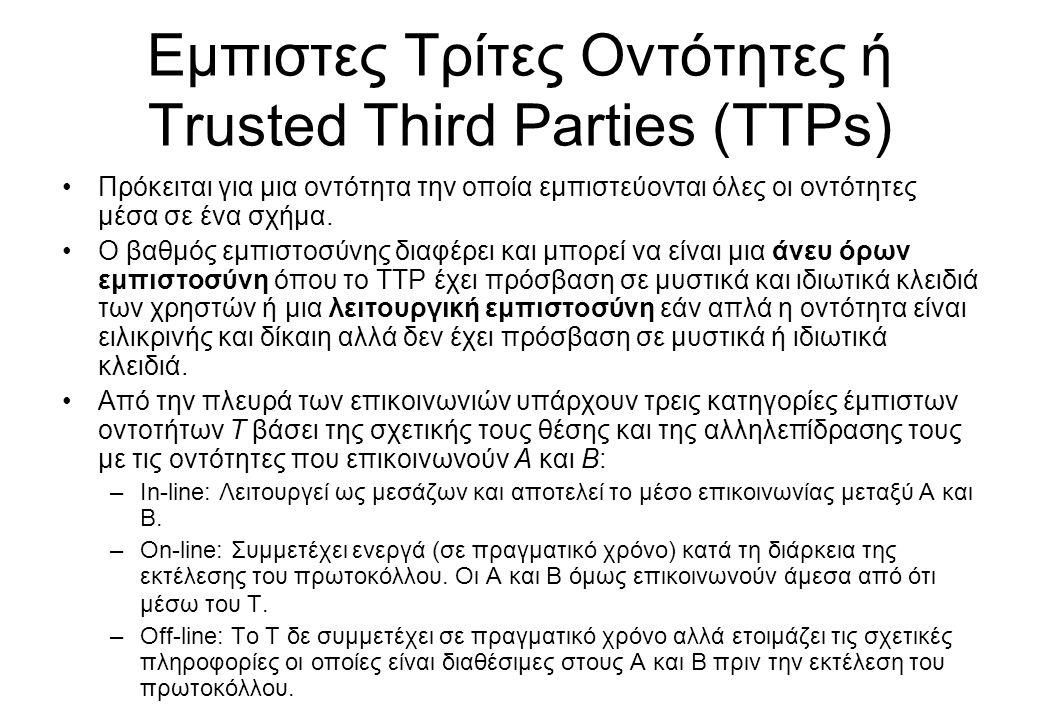 Εμπιστες Τρίτες Οντότητες ή Trusted Third Parties (TTPs)
