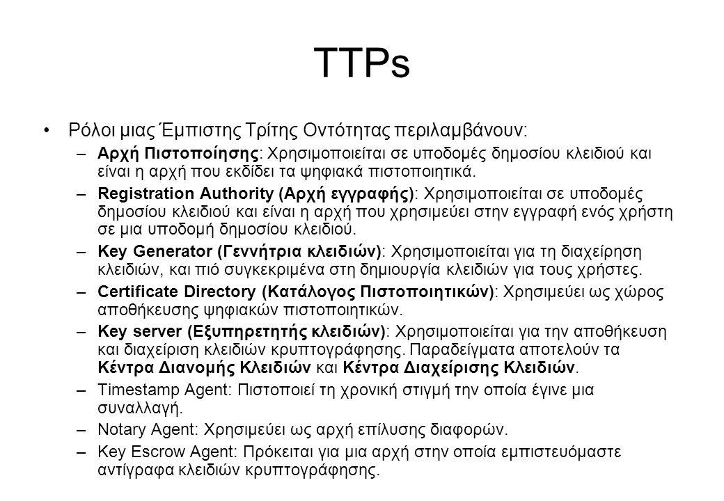 TTPs Ρόλοι μιας Έμπιστης Τρίτης Οντότητας περιλαμβάνουν: