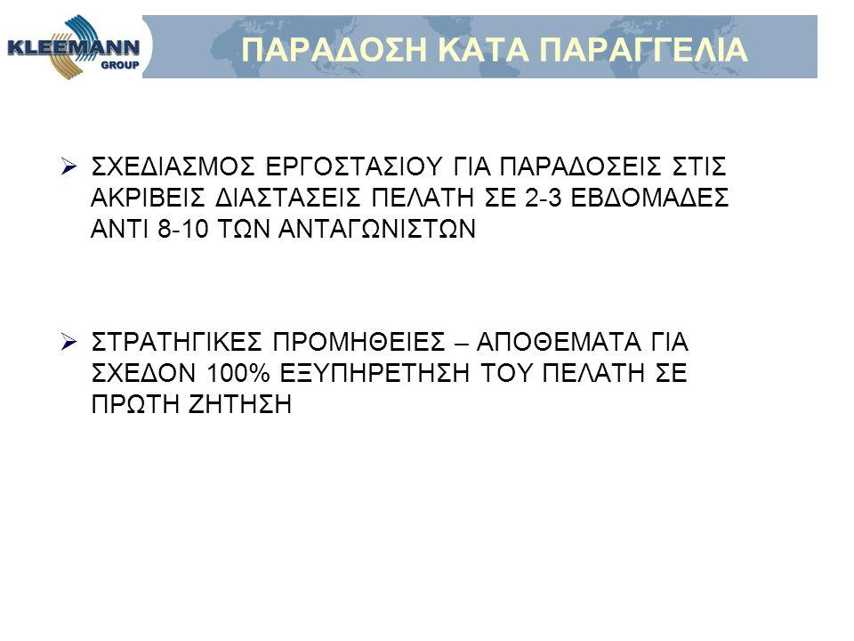 ΠΑΡΑΔΟΣΗ ΚΑΤΑ ΠΑΡΑΓΓΕΛΙΑ