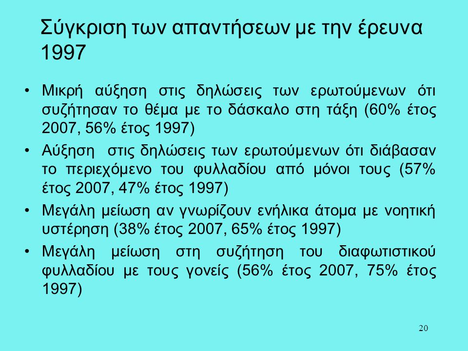 Σύγκριση των απαντήσεων με την έρευνα 1997