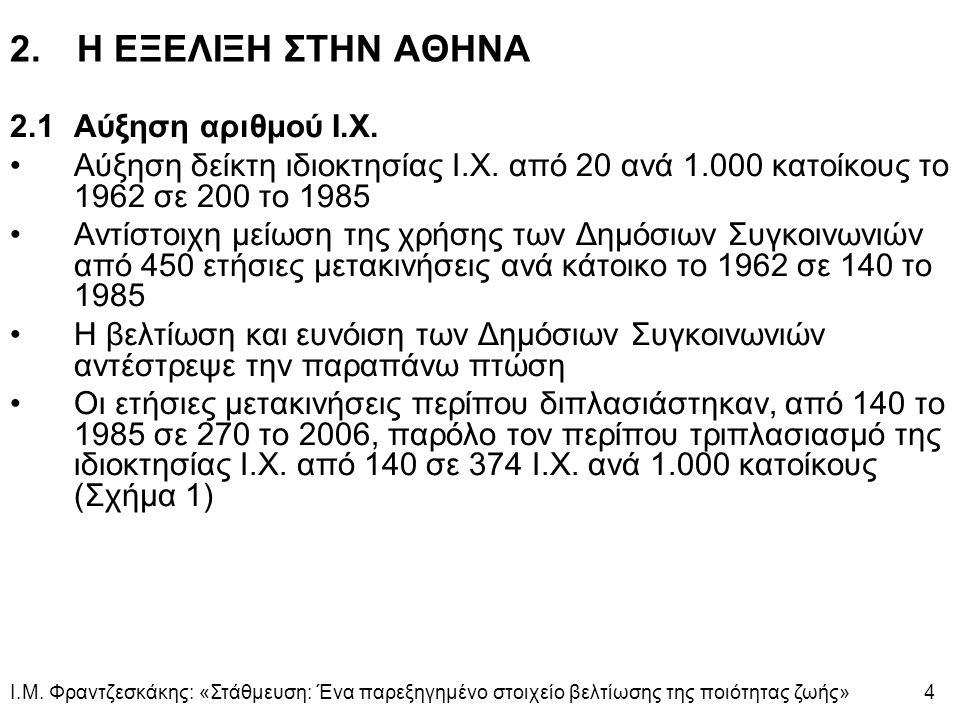 2. Η ΕΞΕΛΙΞΗ ΣΤΗΝ ΑΘΗΝΑ 2.1 Αύξηση αριθμού Ι.Χ.