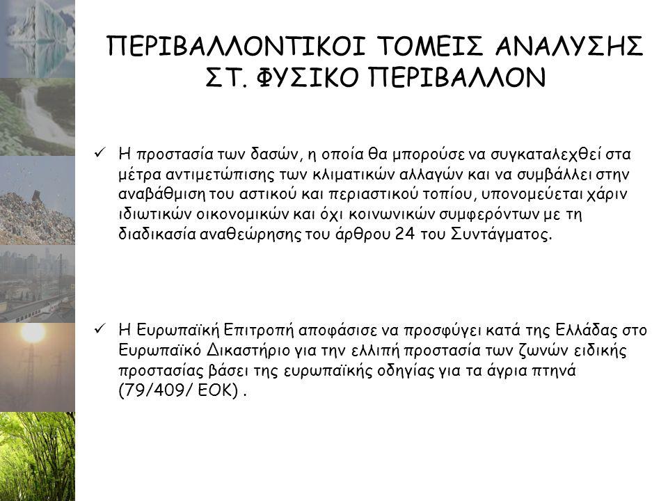 ΠΕΡΙΒΑΛΛΟΝΤΙΚΟΙ ΤΟΜΕΙΣ ΑΝΑΛΥΣΗΣ ΣΤ. ΦΥΣΙΚΟ ΠΕΡΙΒΑΛΛΟΝ