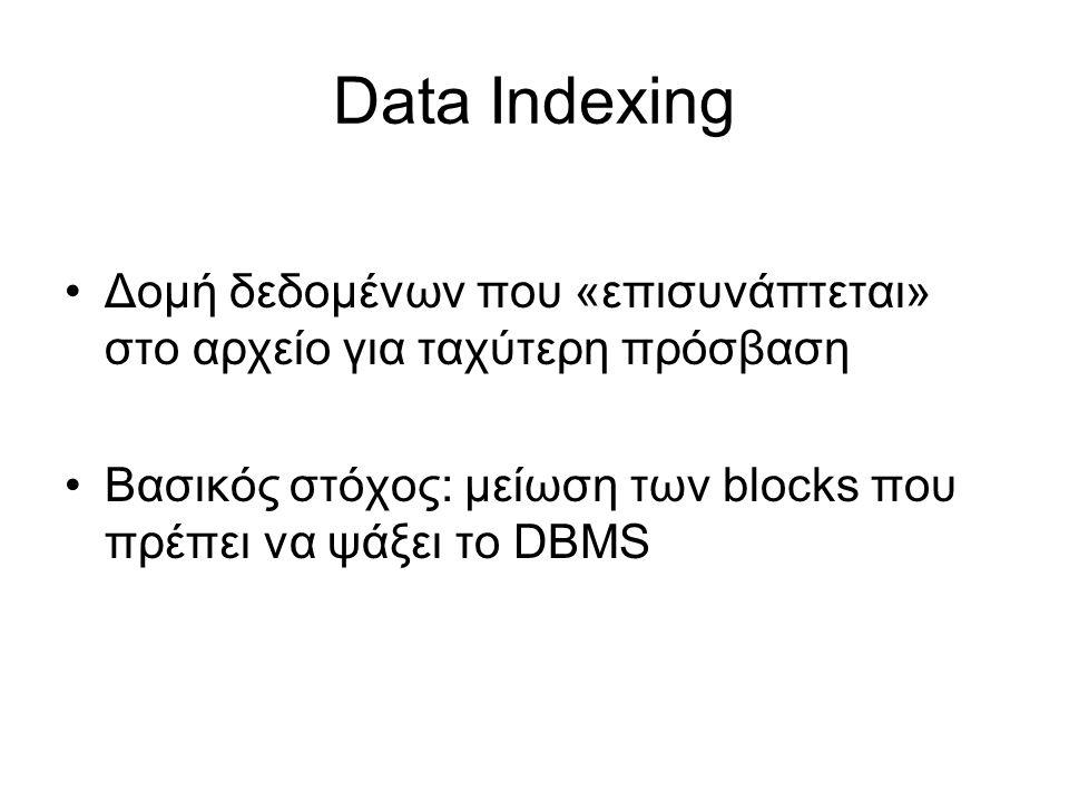 Data Indexing Δομή δεδομένων που «επισυνάπτεται» στο αρχείο για ταχύτερη πρόσβαση.