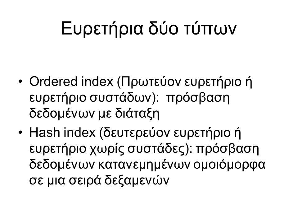 Ευρετήρια δύο τύπων Ordered index (Πρωτεύον ευρετήριο ή ευρετήριο συστάδων): πρόσβαση δεδομένων με διάταξη.