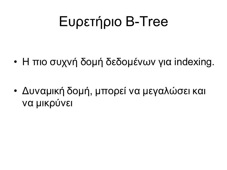 Ευρετήριο B-Tree Η πιο συχνή δομή δεδομένων για indexing.