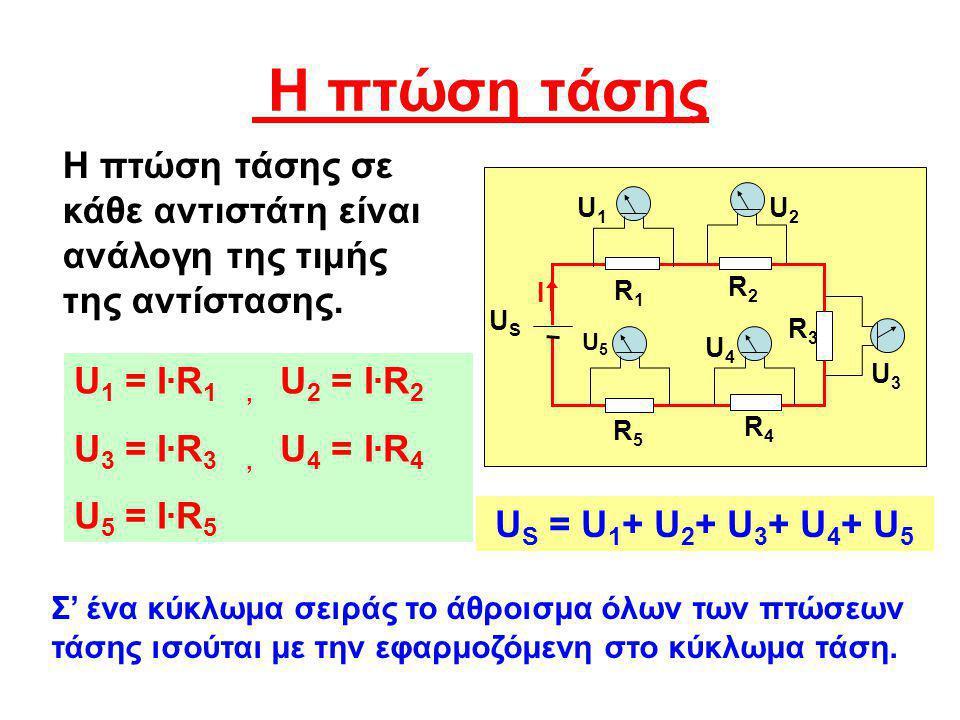 H πτώση τάσης Η πτώση τάσης σε κάθε αντιστάτη είναι ανάλογη της τιμής της αντίστασης. U1. U2. I.