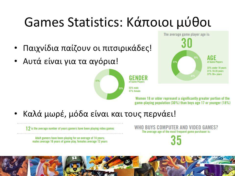 Games Statistics: Κάποιοι μύθοι