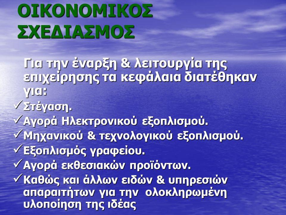 ΟΙΚΟΝΟΜΙΚΟΣ ΣΧΕΔΙΑΣΜΟΣ