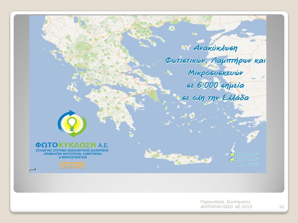 Παρουσίαση Συστήματος ΦΩΤΟΚΥΚΛΩΣΗ ΑΕ 2013