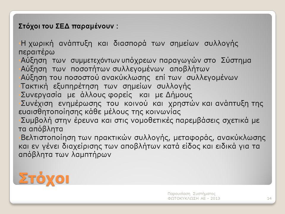 Στόχοι Στόχοι του ΣΕΔ παραμένουν :