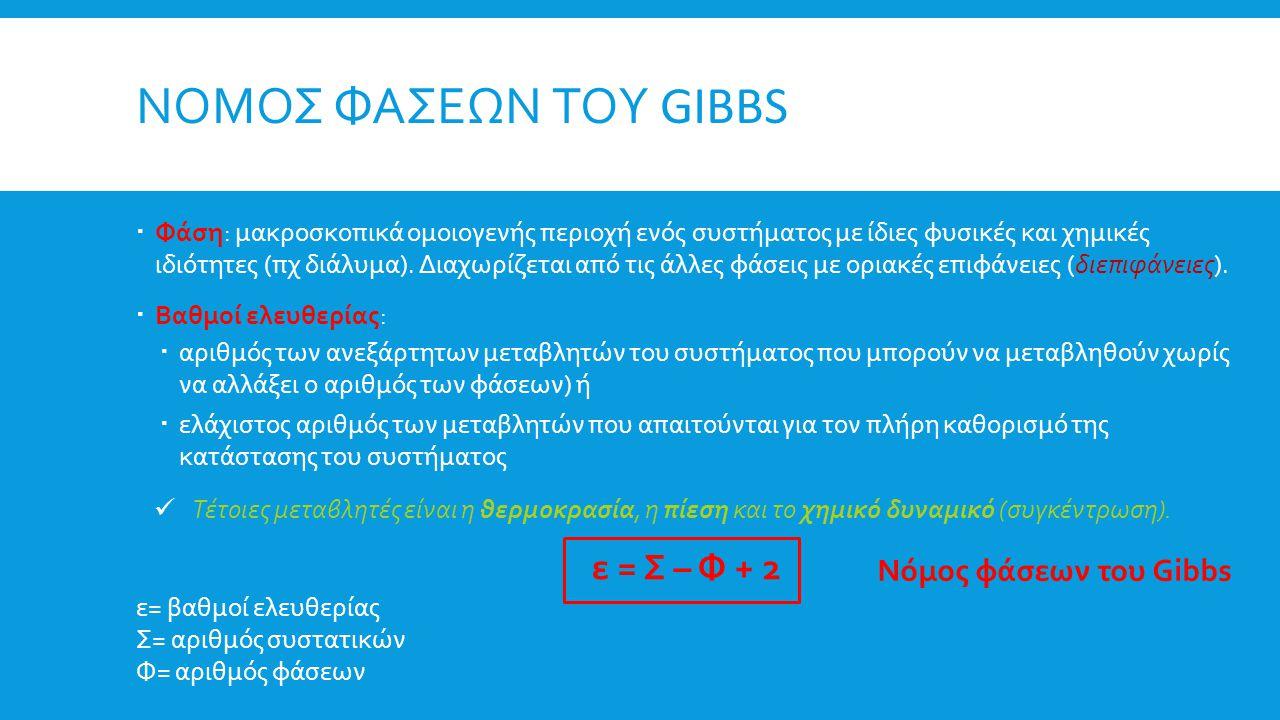Νομος φασεων του Gibbs ε = Σ – Φ + 2 Νόμος φάσεων του Gibbs