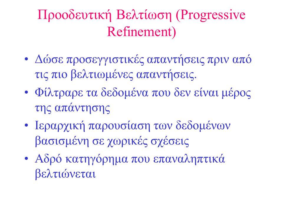 Προοδευτική Βελτίωση (Progressive Refinement)