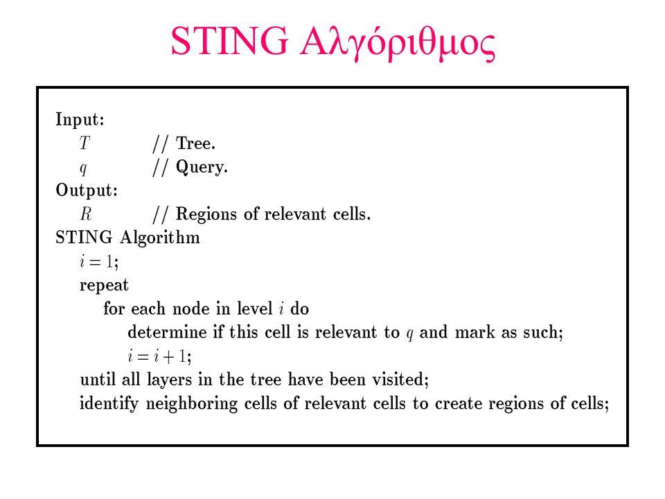 STING Αλγόριθμος