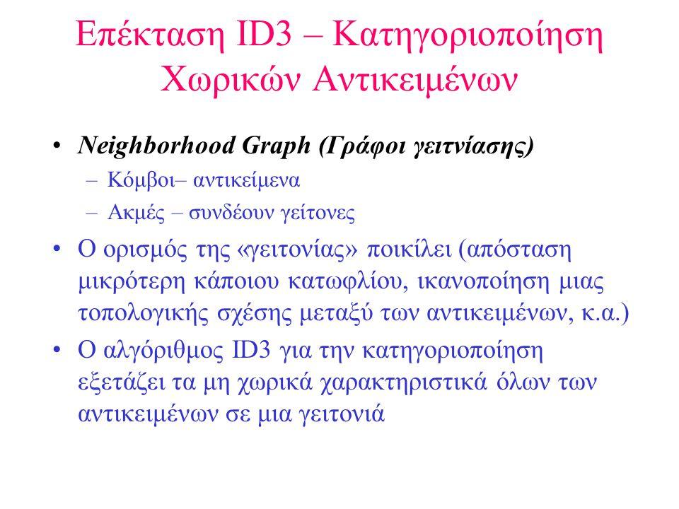 Επέκταση ID3 – Κατηγοριοποίηση Χωρικών Αντικειμένων