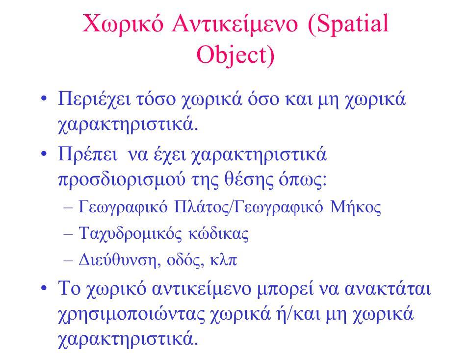 Χωρικό Αντικείμενο (Spatial Object)