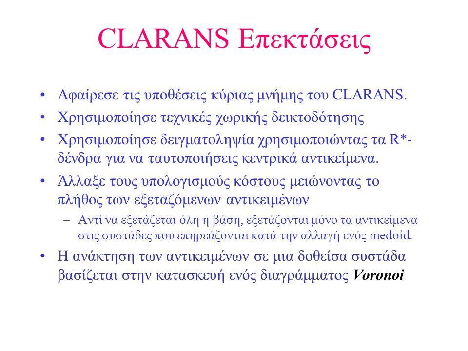 CLARANS Επεκτάσεις Αφαίρεσε τις υποθέσεις κύριας μνήμης του CLARANS.