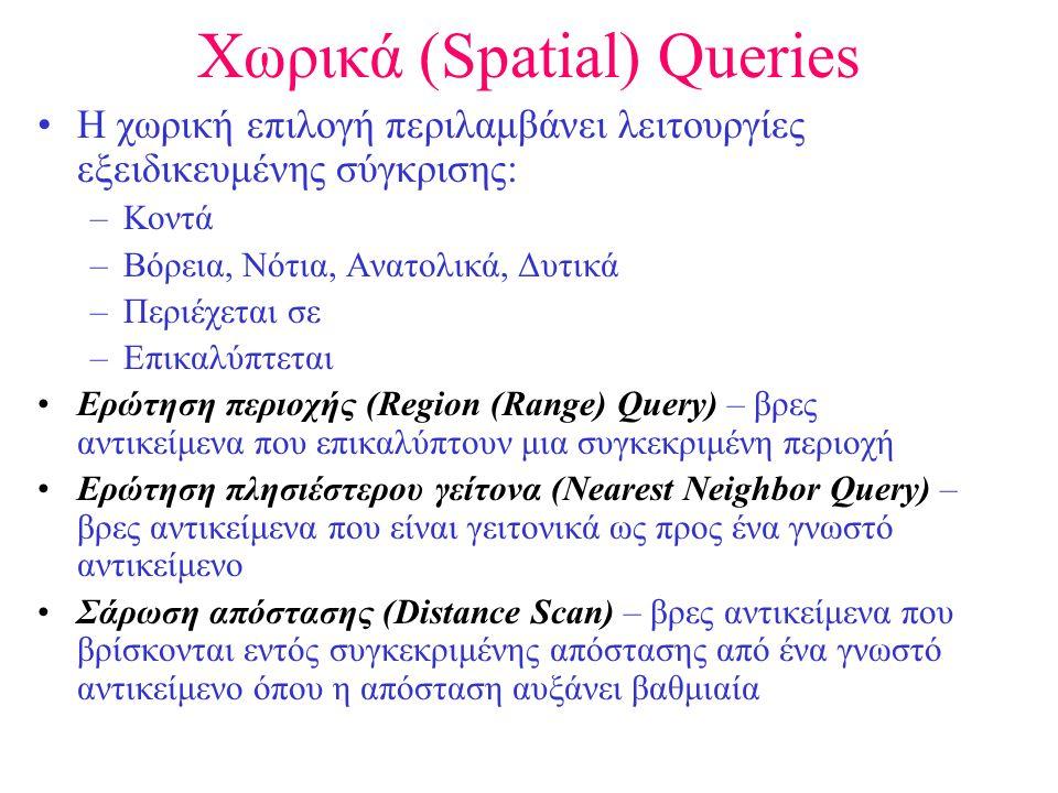 Χωρικά (Spatial) Queries