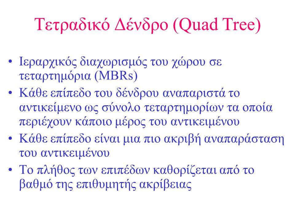 Τετραδικό Δένδρο (Quad Tree)