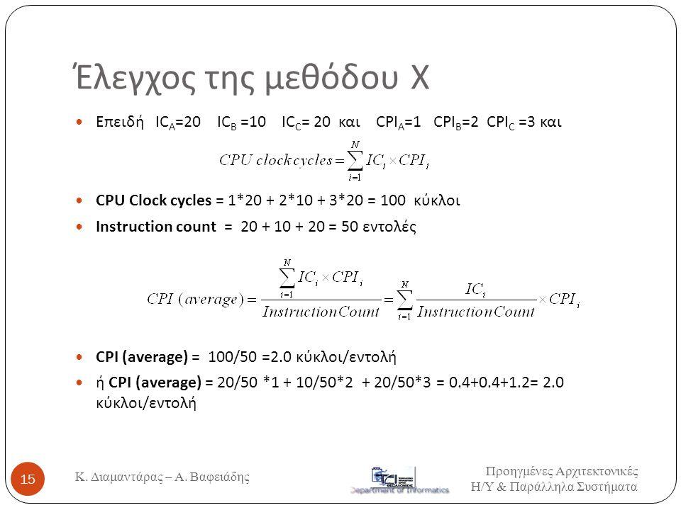 Έλεγχος της μεθόδου Χ Επειδή ICA=20 ICB =10 ICC= 20 και CPIA=1 CPIB=2 CPIC =3 και.