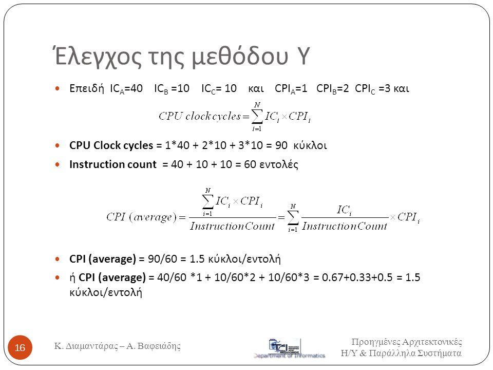 Έλεγχος της μεθόδου Y Επειδή ICA=40 ICB =10 ICC= 10 και CPIA=1 CPIB=2 CPIC =3 και.