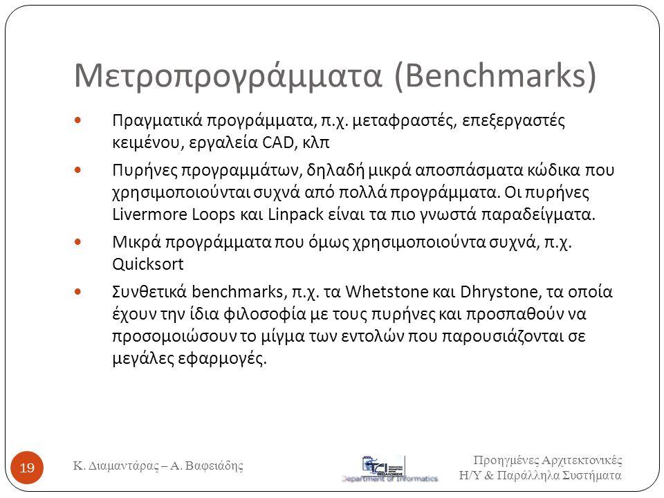 Μετροπρογράμματα (Benchmarks)