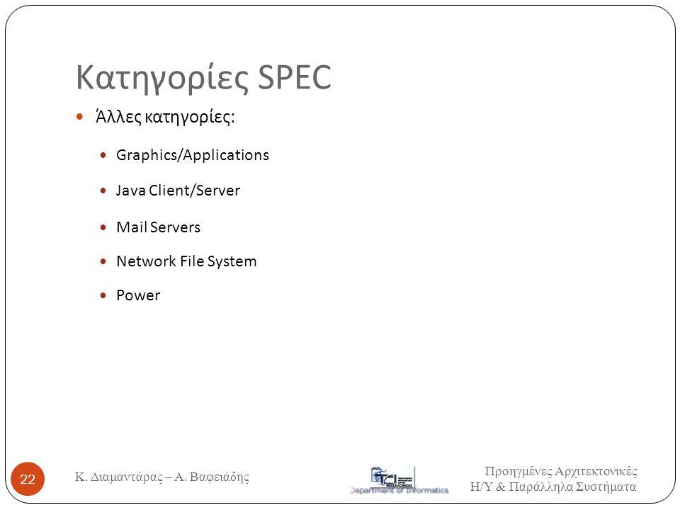 Κατηγορίες SPEC Άλλες κατηγορίες: Graphics/Applications