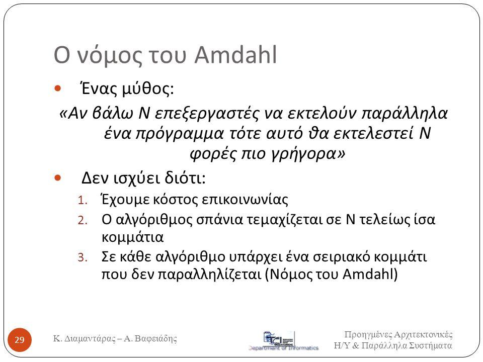 Ο νόμος του Amdahl Ένας μύθος: