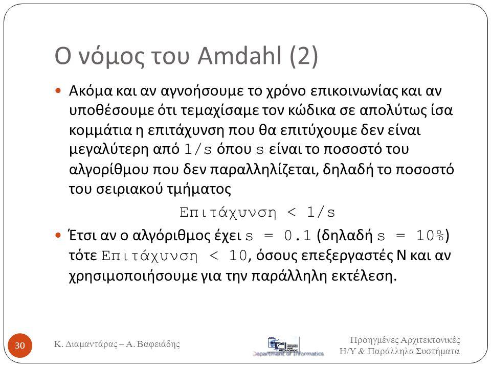 Ο νόμος του Amdahl (2)