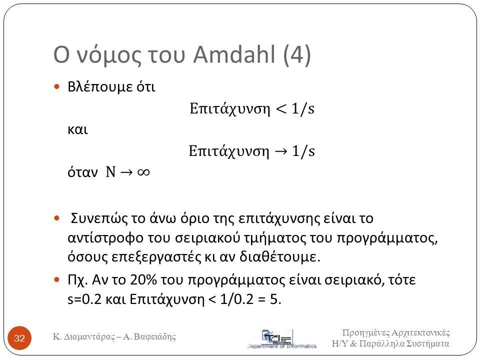 Ο νόμος του Amdahl (4) Βλέπουμε ότι Επιτάχυνση < 1/s και