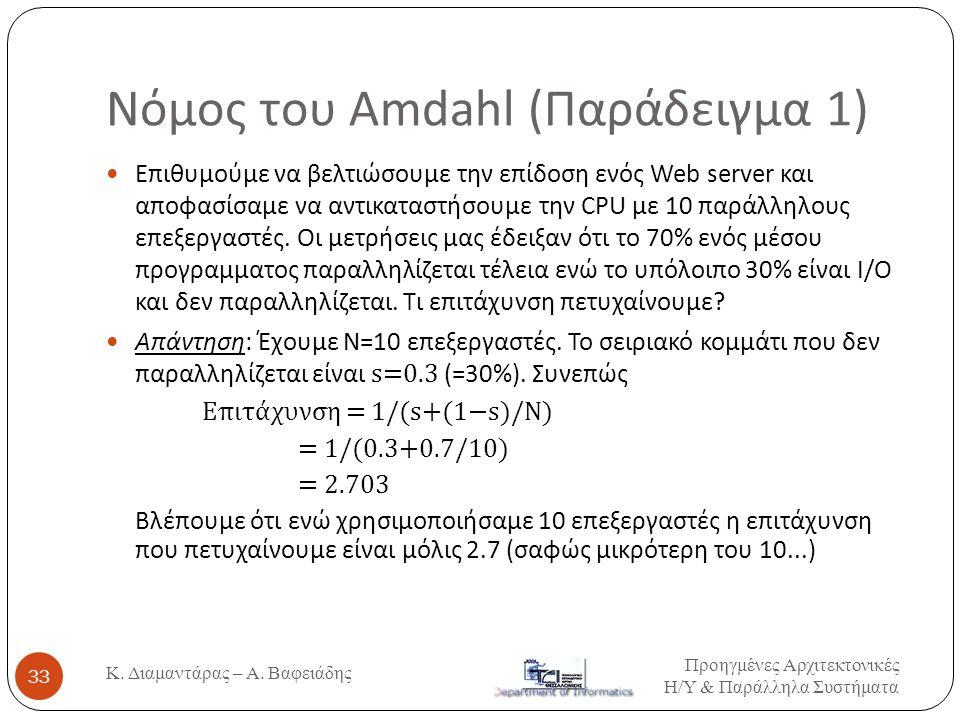 Νόμος του Amdahl (Παράδειγμα 1)