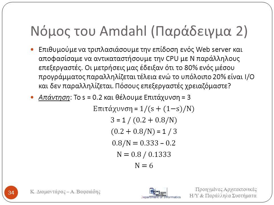 Νόμος του Amdahl (Παράδειγμα 2)