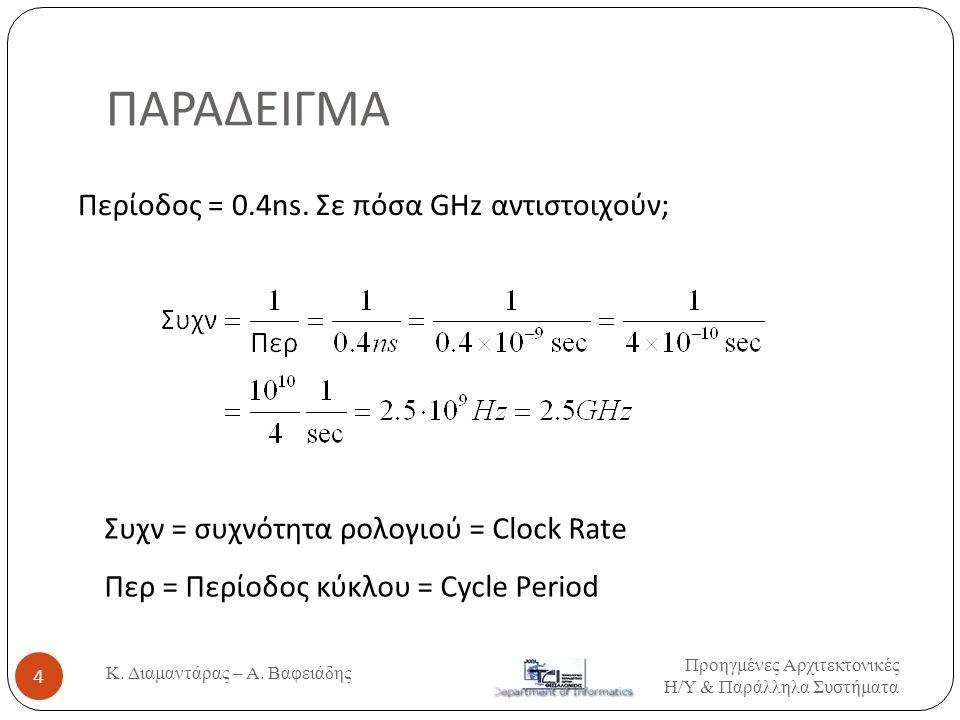 ΠΑΡΑΔΕΙΓΜΑ Περίοδος = 0.4ns. Σε πόσα GΗz αντιστοιχούν;