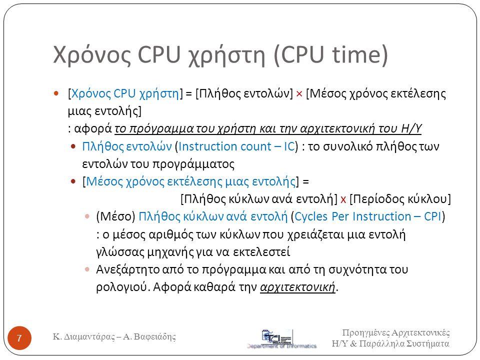 Χρόνος CPU χρήστη (CPU time)