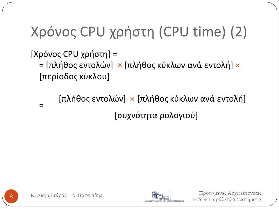 Χρόνος CPU χρήστη (CPU time) (2)