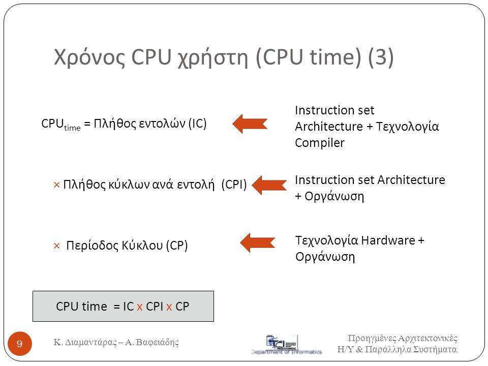 Χρόνος CPU χρήστη (CPU time) (3)