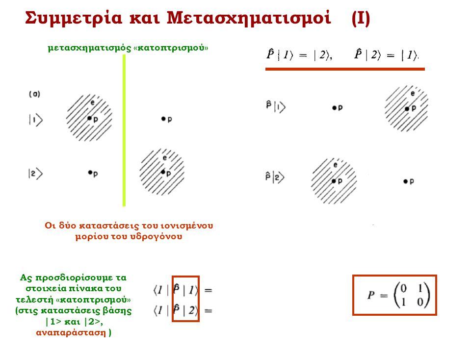 Συμμετρία και Μετασχηματισμοί (Ι)
